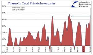 0815ABOOK-Aug-2015-Inventory-Cumulative-8Q