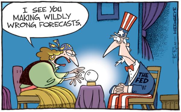 1215fedwildlywrongforecasts